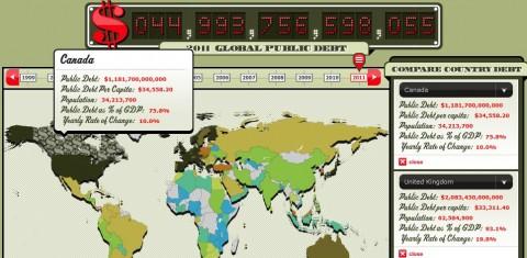 Global_Debt