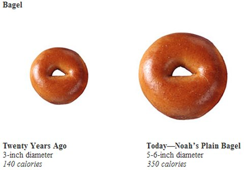 Bagels_then_and_now