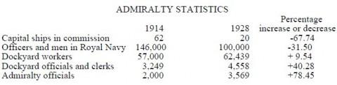 Parkinson_Admiralty_Statistics
