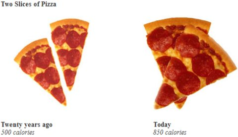 Pizza_then_and_now