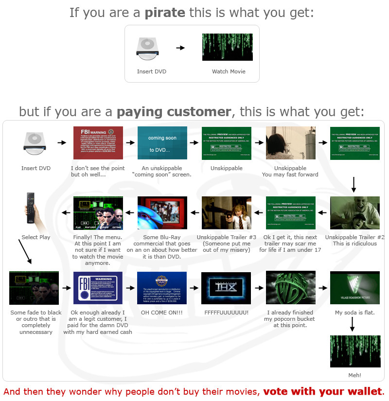 Pirates_vs_Paying_Customers_full