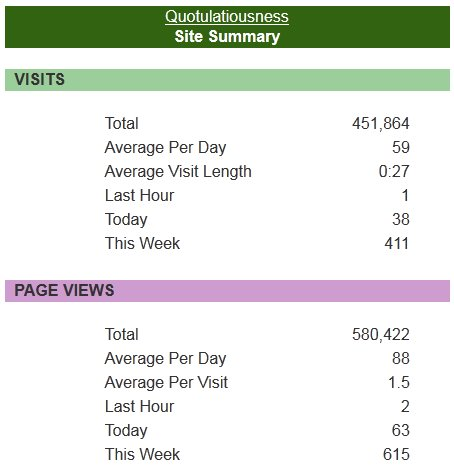 Quotulatiousness old site stats 2004-2013