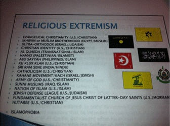 US Army list of religious extremism