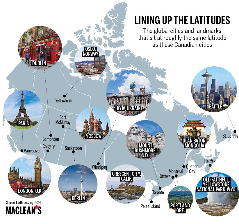 Canadian cities and other cities by latitude