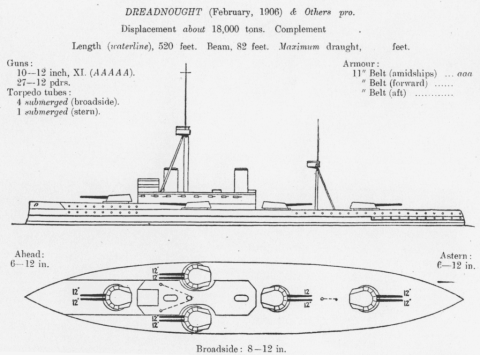 HMS Dreadnought (1906) diagram