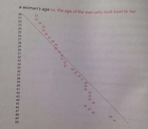Men and women are different 1