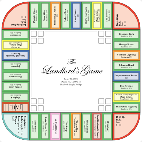 The Landlords Game board based on 1924 patent