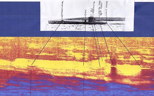 HMS Urge sonar image