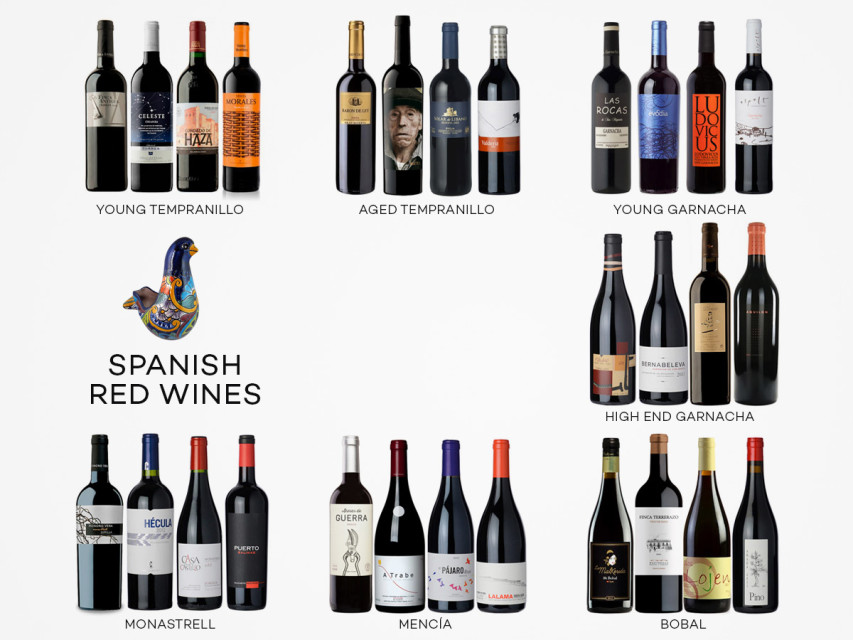 A quick guide to Spanish red wines « Quotulatiousness